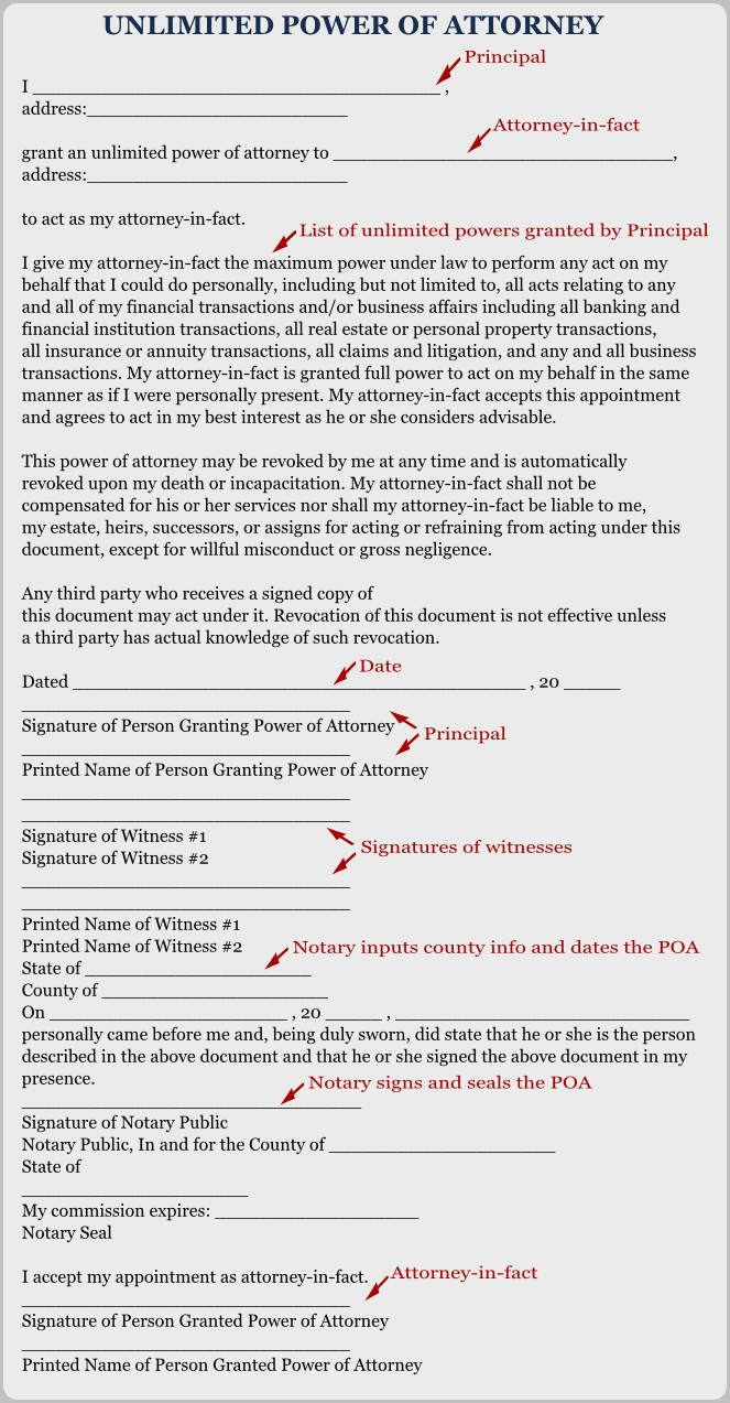 Durable Unlimited Power Of Attorney Form Effective Immediately