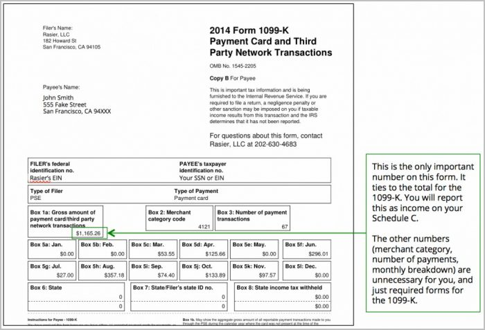 Form 1099 Misc Box 3