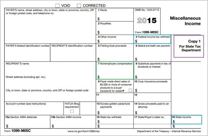 Irs Form 1099 K 2015