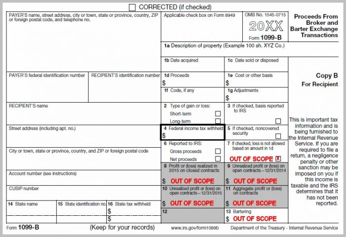 Irs Form 1099 Oid