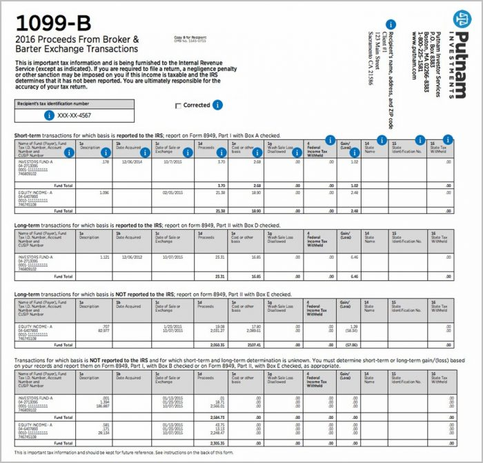 Irs Form 1099 Q 2014