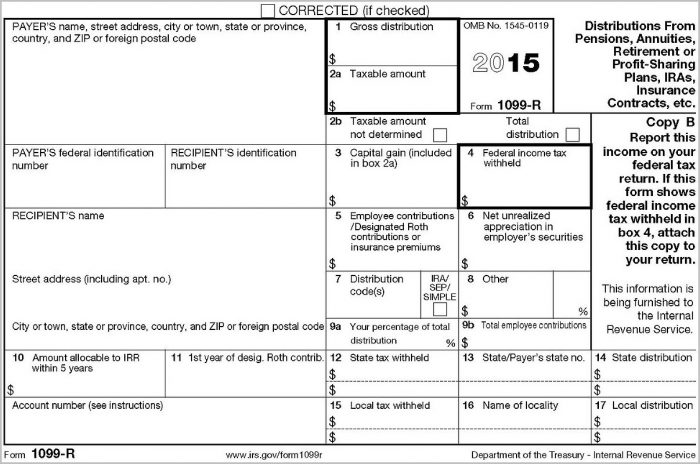 Irs Forms 1099 A