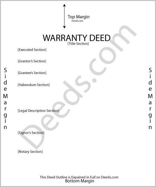 Warranty Deed Blank Form