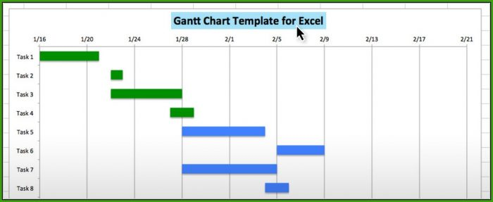 Easy To Use Gantt Chart Template