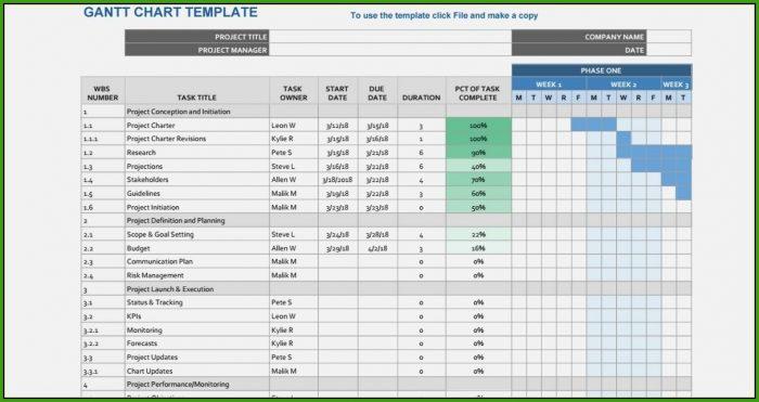 Gantt Chart Template Doc