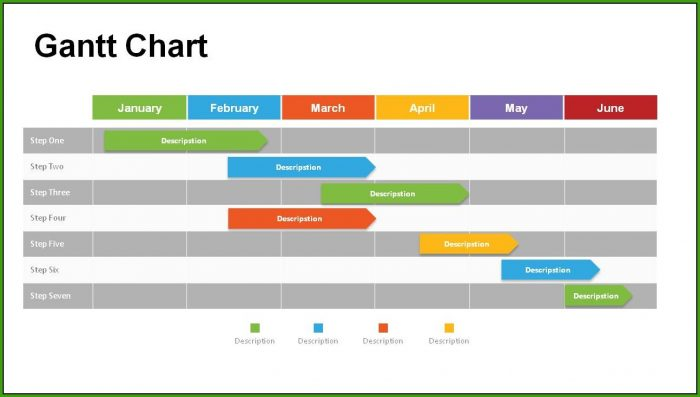 Gantt Chart Template For Powerpoint