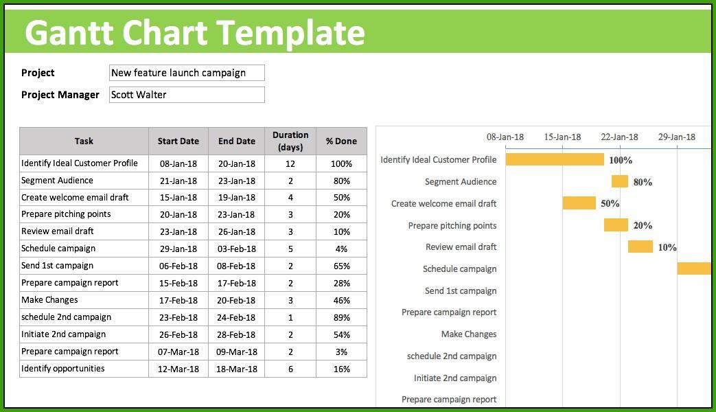 Gantt Chart Template Free Excel