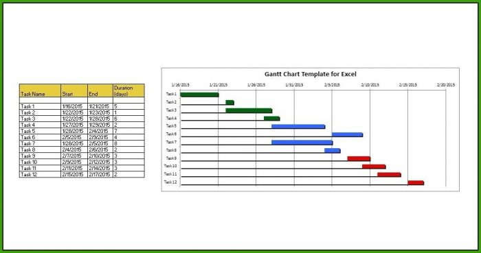 Gantt Chart Template In Word