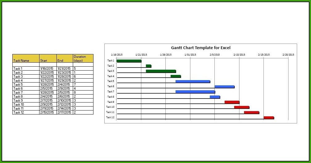 Gantt Chart Template In Word