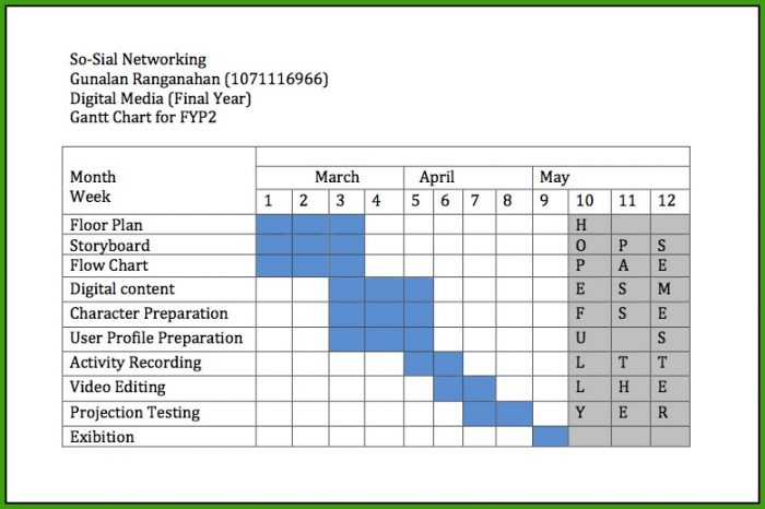 Gantt Chart Template Monthly