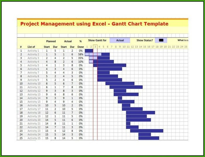 Gantt Chart Template On Excel