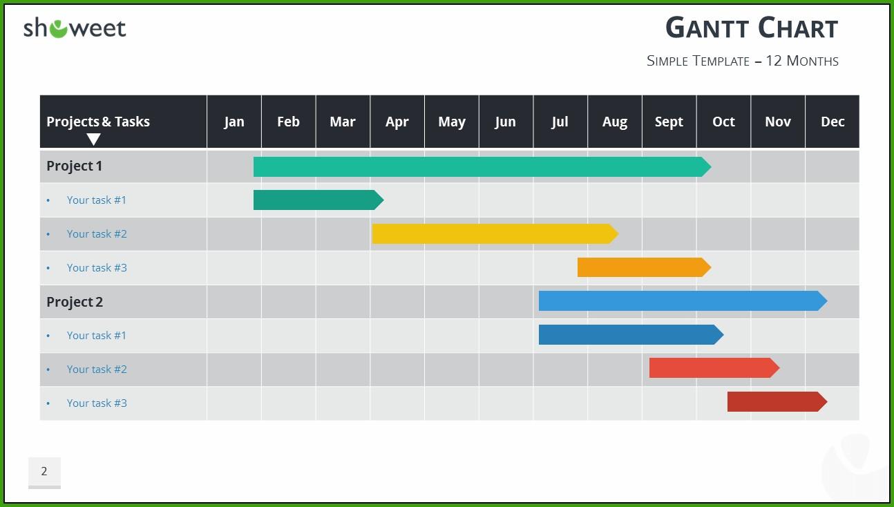 Gantt Chart Template Ppt