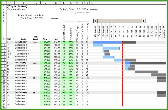Gantt Chart Template Simple