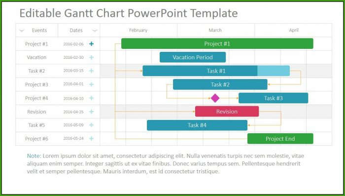 High Level Gantt Chart Template