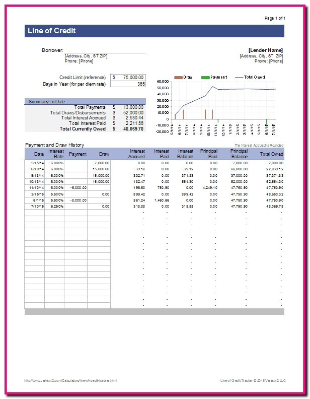 Promissory Note Template With Amortization Schedule