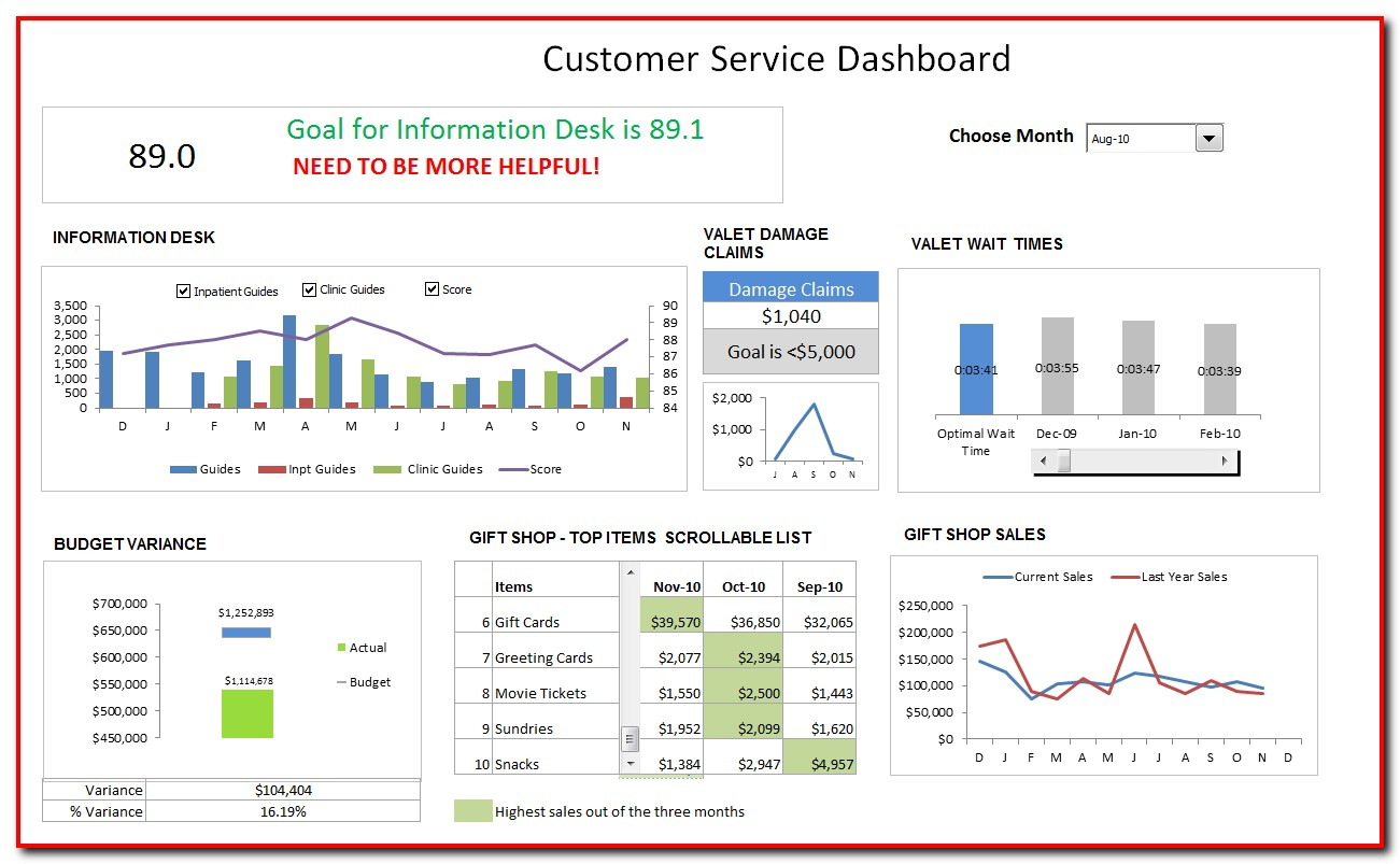 Customer Service Dashboard Excel Templates