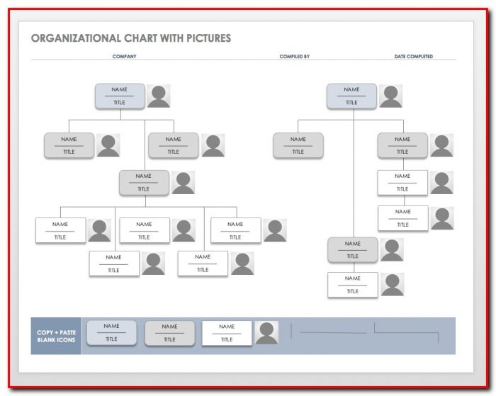 Free Organizational Chart Template Download