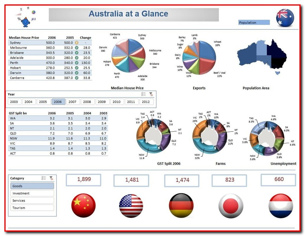 Interactive Excel Dashboard Templates