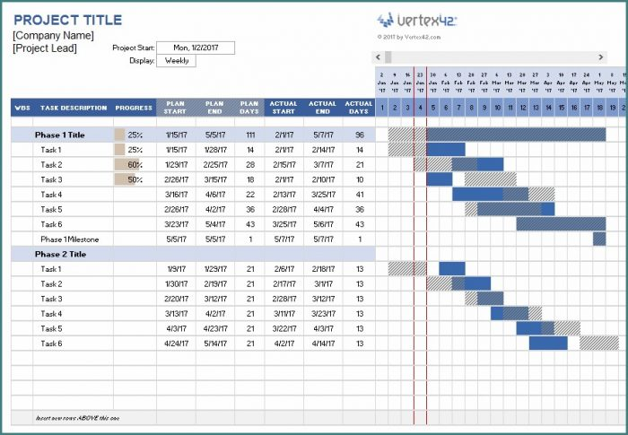 Project Timeline Template Excel