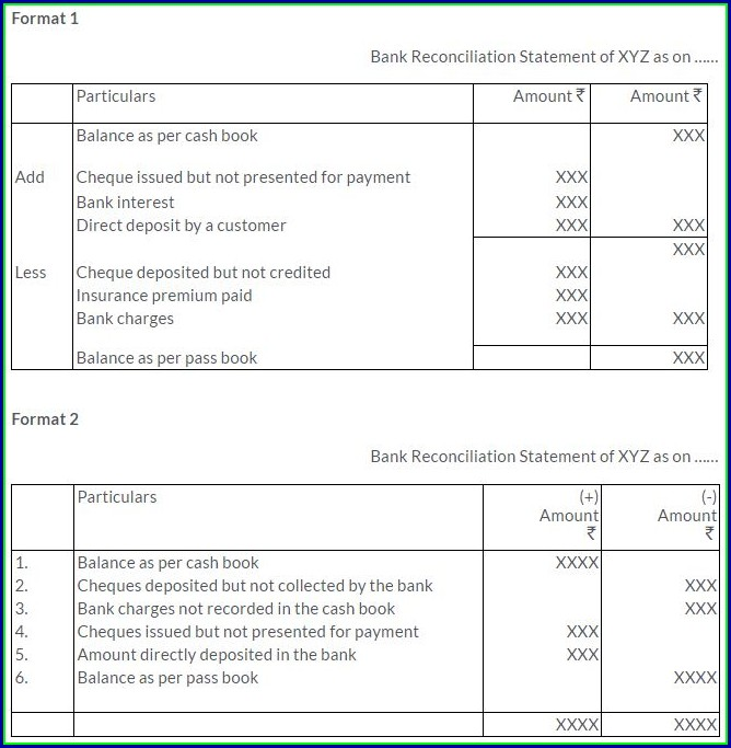 Bank Reconciliation Statement Format Class 11