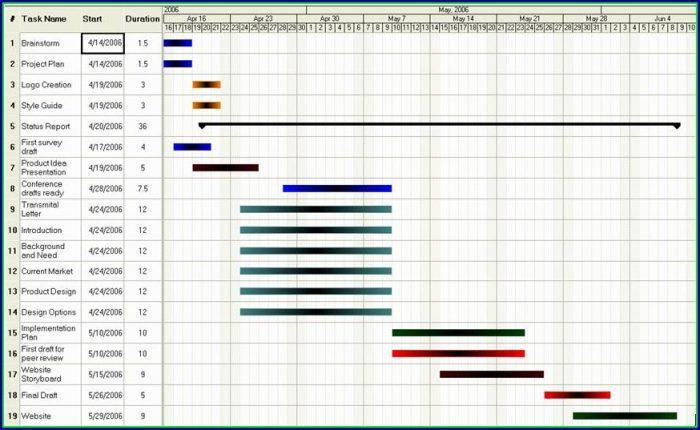 Free Excel Gantt Chart Template 2014
