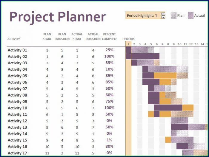 Free Excel Gantt Chart Template 2016