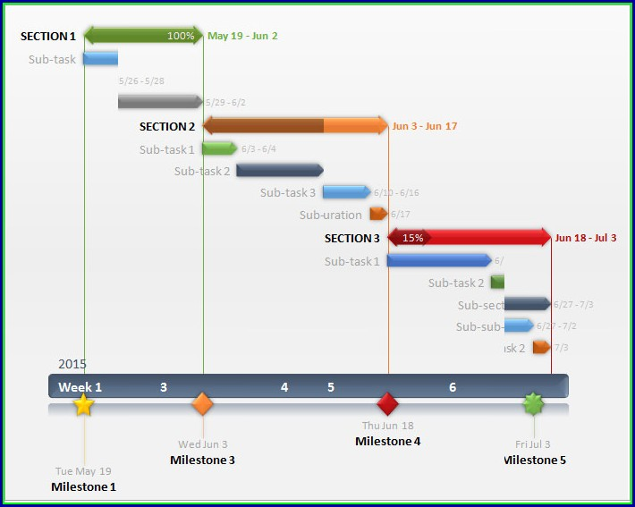 Free Gantt Chart Excel Template With Subtasks
