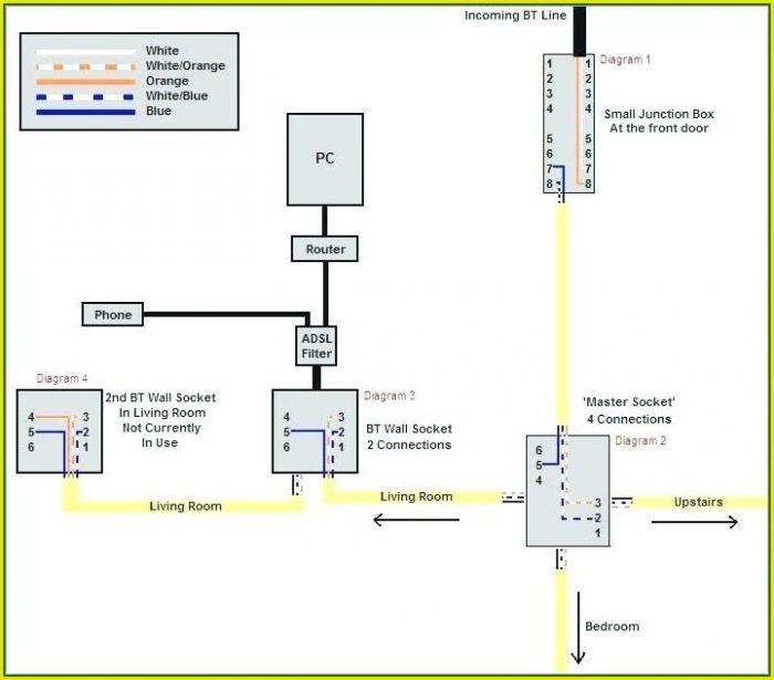 Bt Plug To Rj45 Wiring Diagram