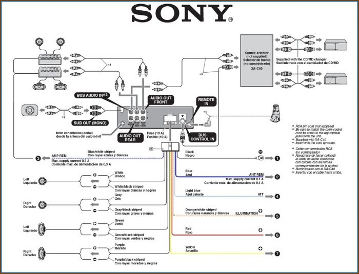 Car Stereo Wiring Diagram Sony