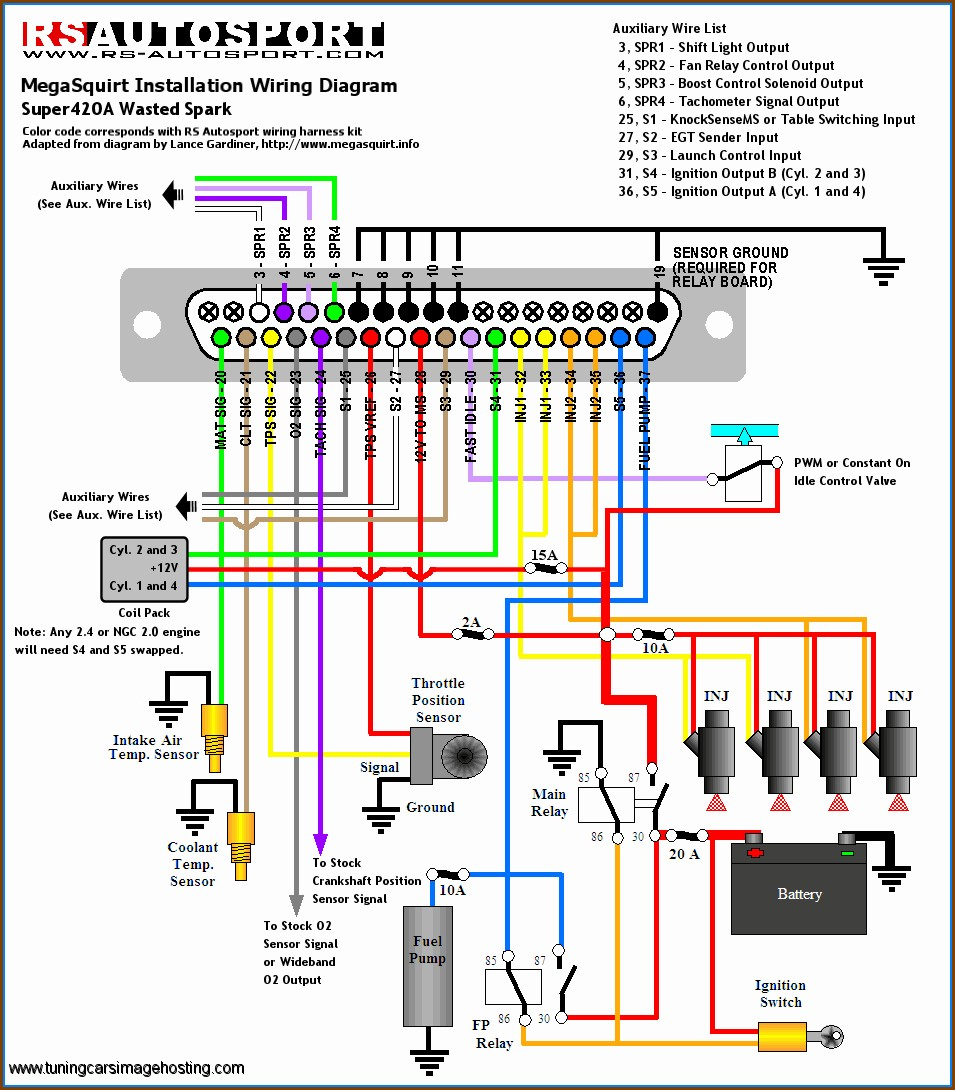 Car Stereo Wiring Diagram