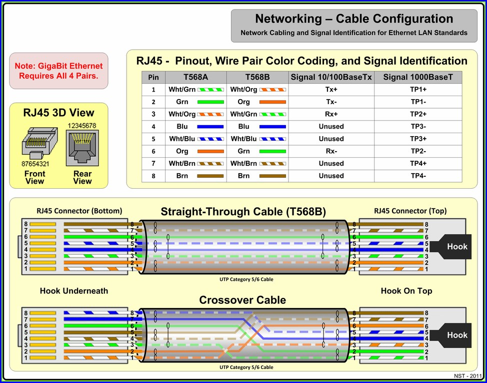 Cat 5 Cable Connector Types