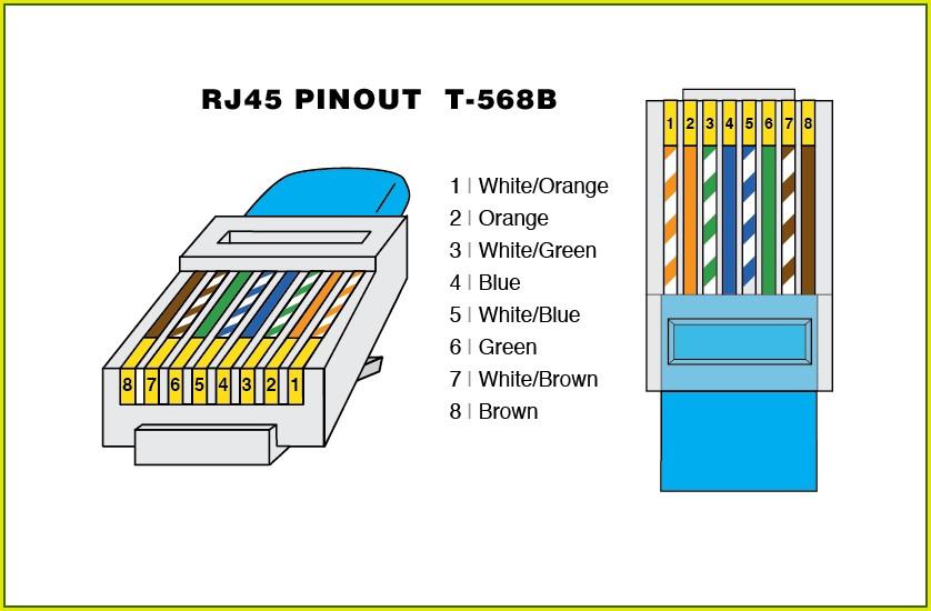 Cat6a Rj45 Wiring Diagram