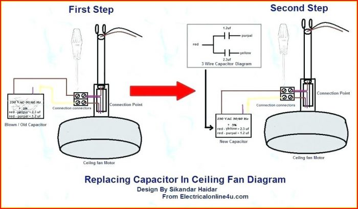 Ceiling Fan 3 Wire Capacitor Wiring Diagram