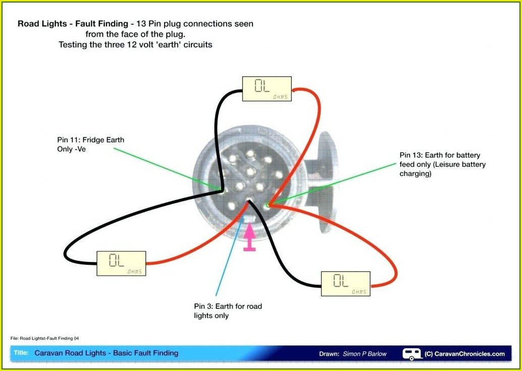 Clipsal Rj45 Socket Wiring Diagram Australia