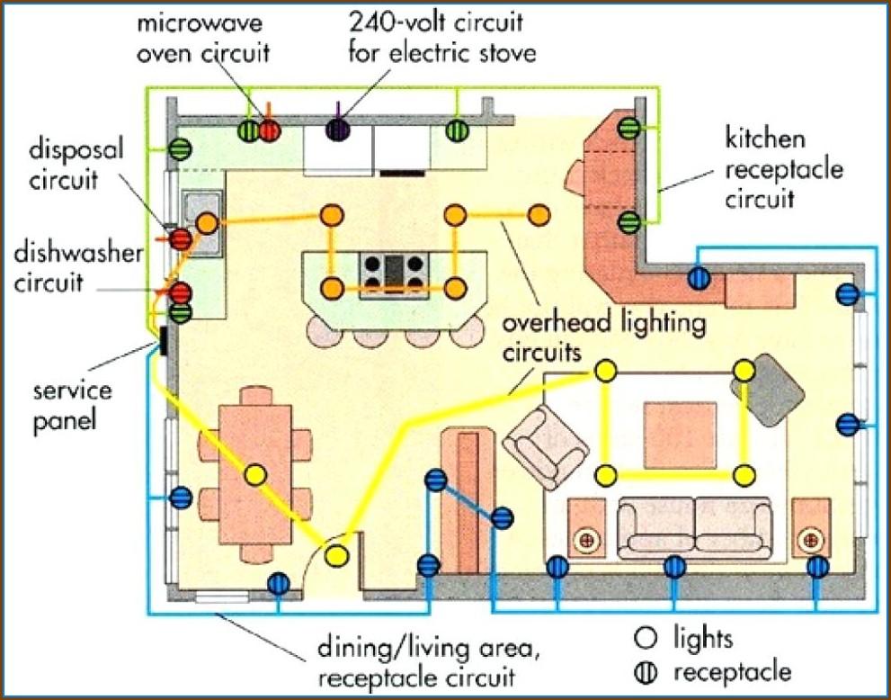 Domestic Electrical Wiring Diagram Symbols