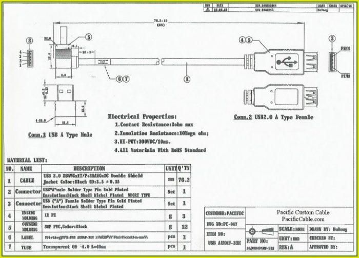 Female Usb To Rj45 Wiring Diagram