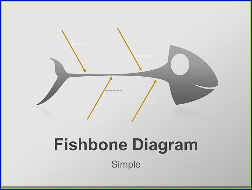 Fishbone Diagram Template Ppt