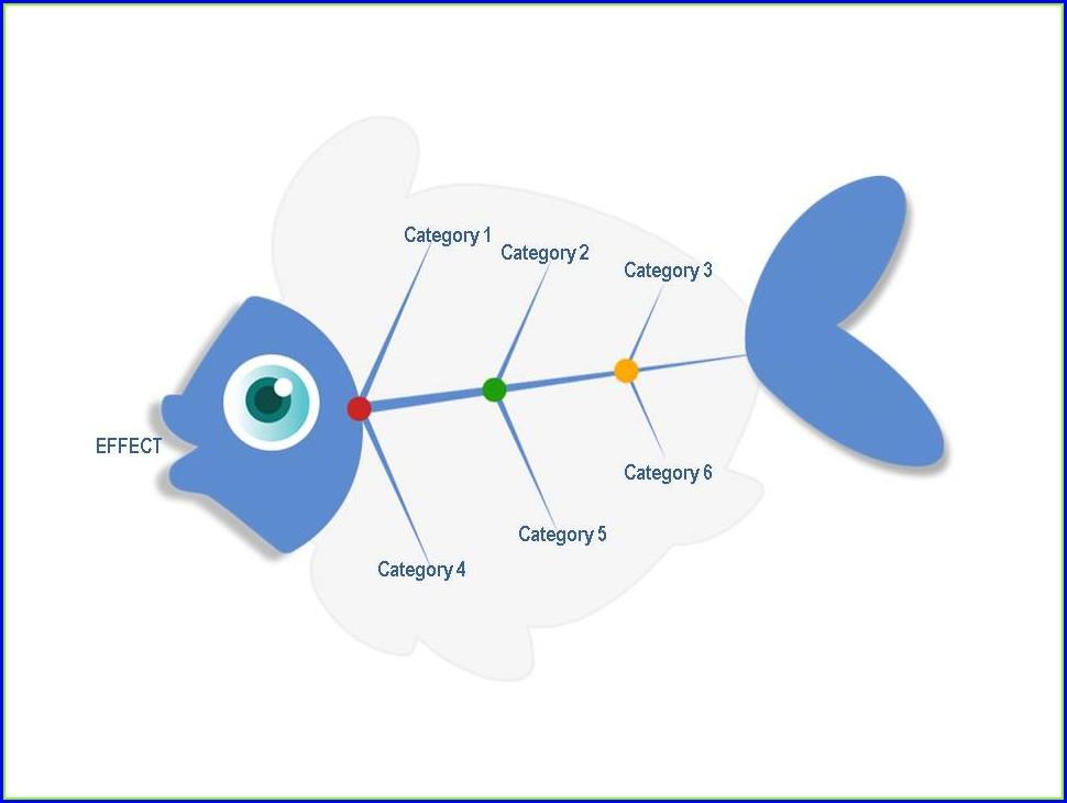 Fishbone Diagram Template Visio