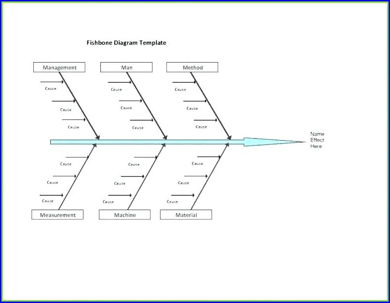 Fishbone Diagram Template Word 2010