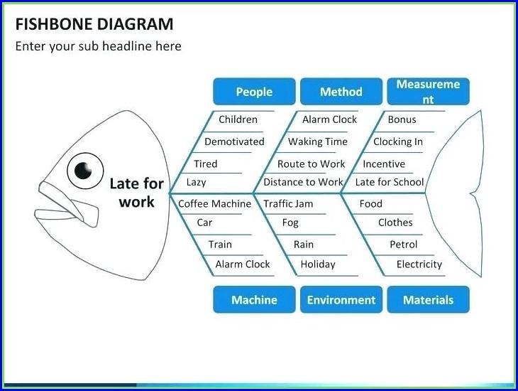 Fishbone Diagram Template Word Free Download