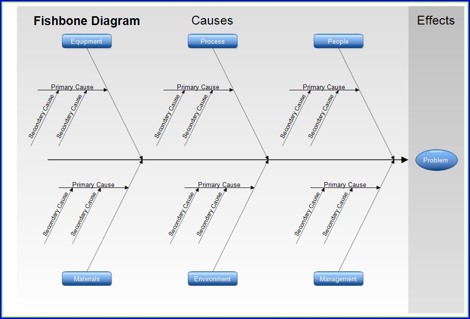 Fishbone Diagram Template Word