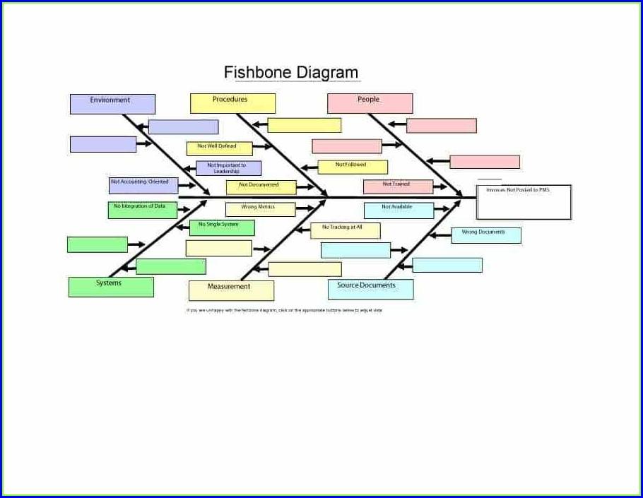 Fishbone Diagram Template Xls