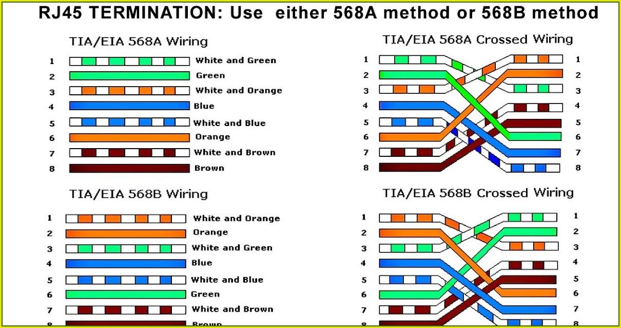 Legrand Rj45 Wiring Diagram