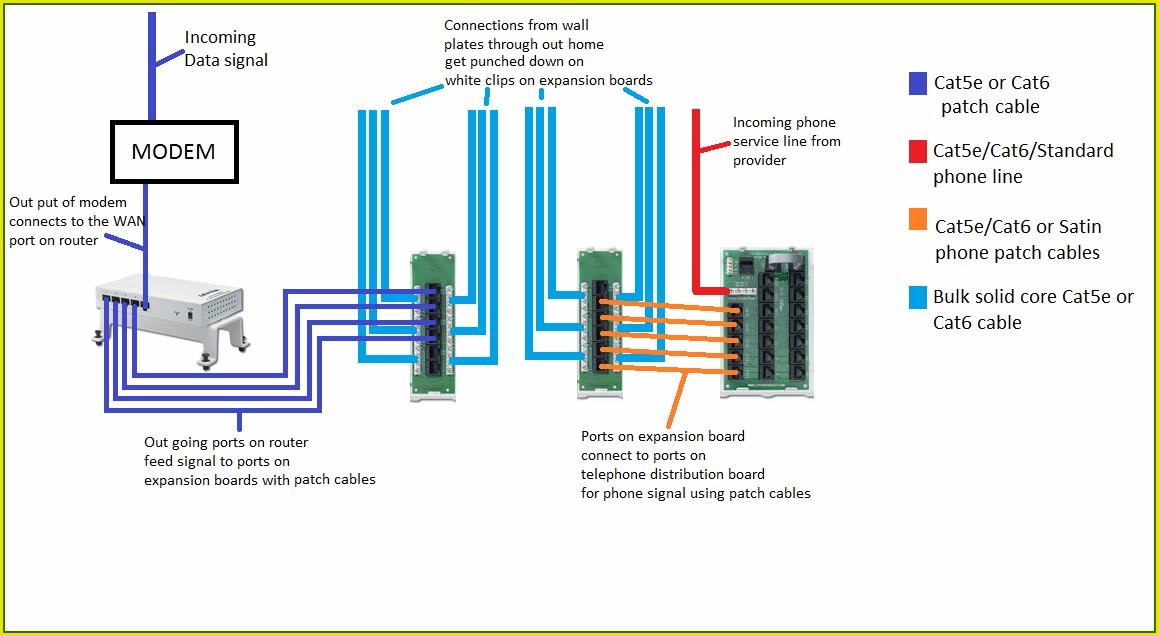 Leviton Rj45 Jack Wiring Diagram