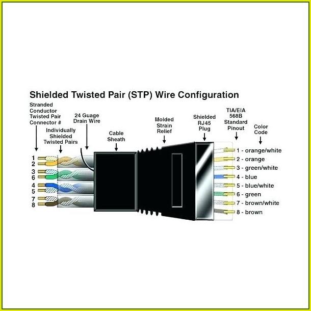 Rj45 Socket Wiring Diagram Uk
