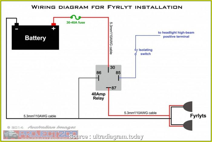 Rj45 Wall Socket Wiring Diagram Australia