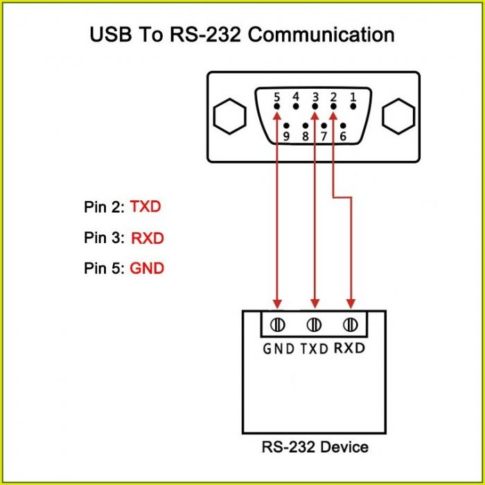Rs232 To Rj45 Wiring Diagram