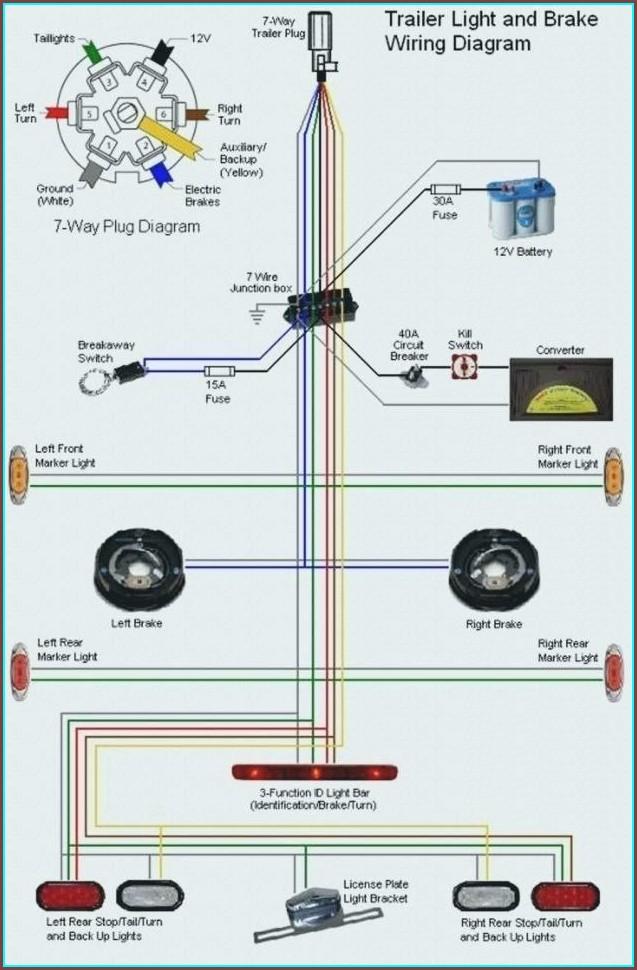 7 Pin Semi Trailer Plug Wiring Diagram