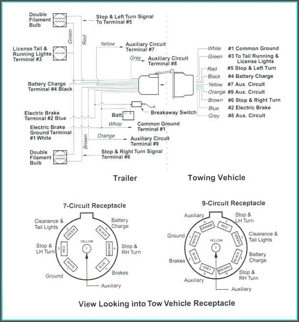 7 Pin Trailer Wiring Diagram Chevy