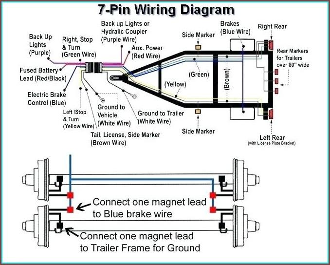 7 Prong Trailer Plug Diagram